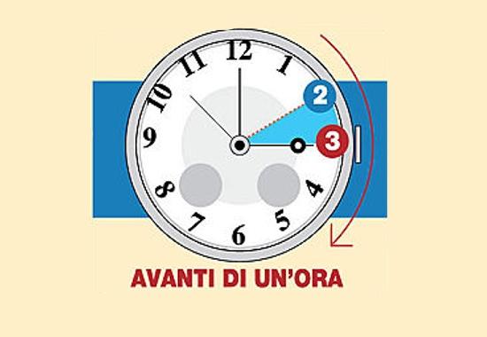 24-25 marzo 2012: torna l'ora legale